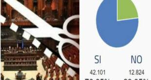 Provincia Enna referendum taglio parlamentari: SI 76,65% – NO 23,35% (Enna Si 69,34% No 31,66%)